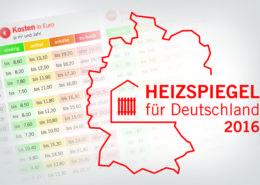 Heizspiegel für Deutschland