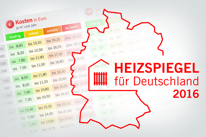 neuer heizspiegel f r deutschland gro e unterschiede bei heizkosten f r erdgas l und. Black Bedroom Furniture Sets. Home Design Ideas